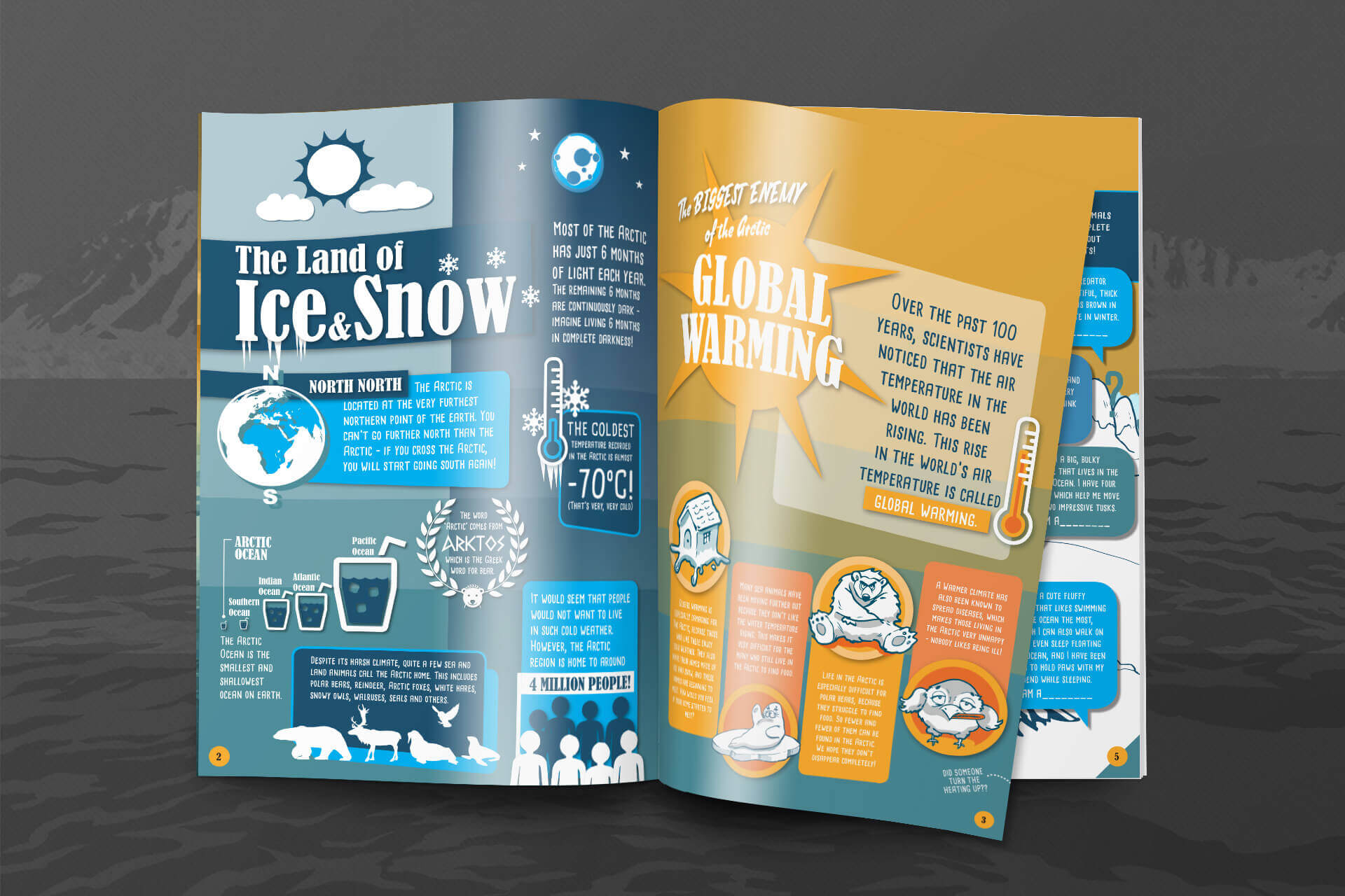 Worlds little helpers magazine opened to show facts on the Arctic and global warming